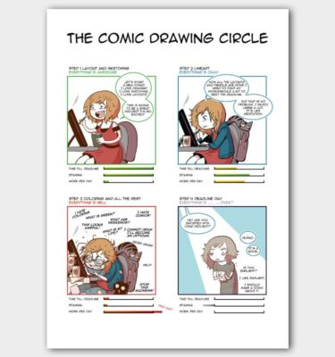 Print-Comic-Drawing-Cricle